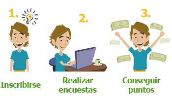 encuestas_remuneradas